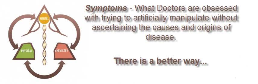 Functional Medicine Symptoms